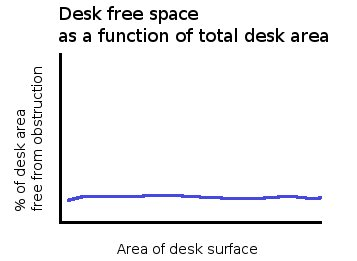Glick???s Law ??? Conservation of Desk Space